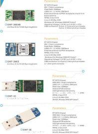 网络摄像机WIFI模组