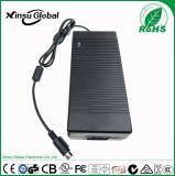 14.6V10A铁 电池充电器 12.8V10A 美规FCC UL认证 14.6V10A磷酸铁 电池充电器