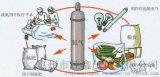 惠州液氮充装博罗液氮大量供应免费送货