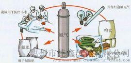 惠州液氮充裝博羅液氮大量供應免費送貨