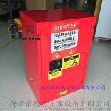 工业12加仑防火防爆箱