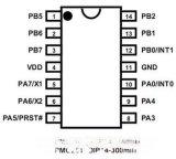 应广PMC251系列单片机 IO型双核心