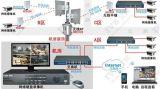 艾威IVZ無線監控傳輸方案,免佈線,靈活拓展