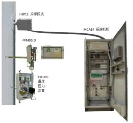 烟气(CEMS)超低排放连续在线监测系统