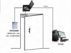 研腾YT-M100身份证门禁控制板 身份证门禁系统 无需授权刷卡