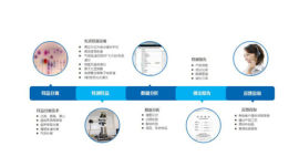 飞秒检测复合橡胶配方 橡胶带 橡胶管 配方分析技术