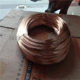 弹簧用C17200铍铜线 铍青铜线 铍钴铜线规格