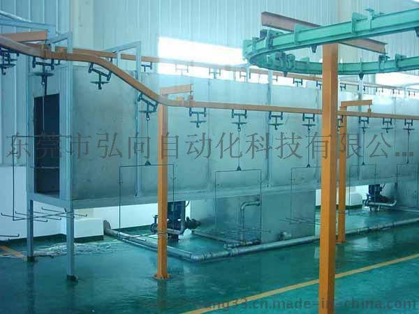 粉末涂装生产线 悬挂输送线 五金静电喷粉线