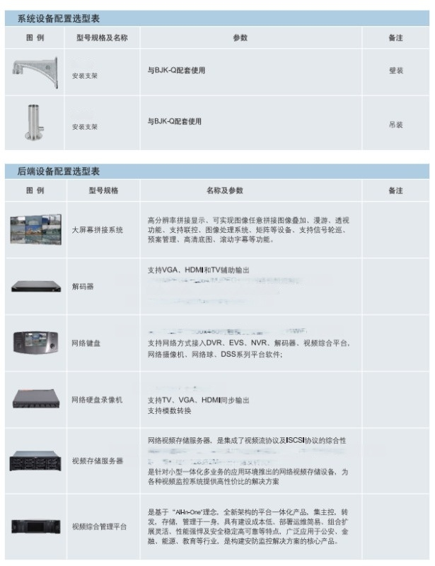 BJK工业防爆监视控制系统方案