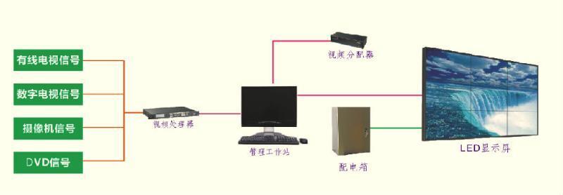 厂家直销广告机、查询机、信息发布系统、查询系统KH-XS201