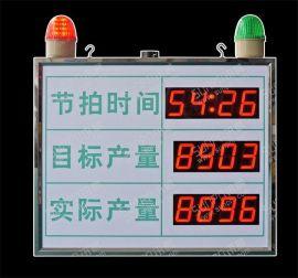 LED电子看板 生产线管理看板 智能看板 拉线管理看板