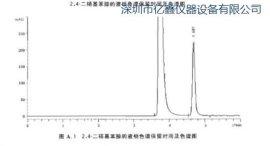 衡阳液相色谱仪价格 湘潭液相色谱仪价格 株洲液相色谱仪供应商