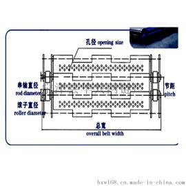 不锈钢链板传送带滚子链条的节距是多少