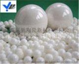 油漆厂砂磨机研磨硅酸锆珠