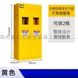 实验室报警气瓶柜厂家,智能防爆气瓶柜,气体存储柜