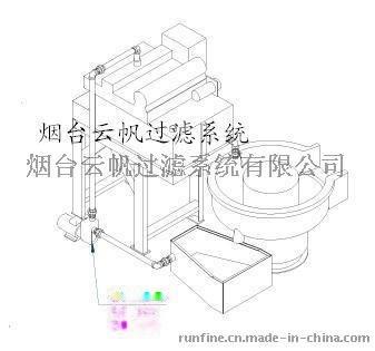 烟台云帆RF机床水箱