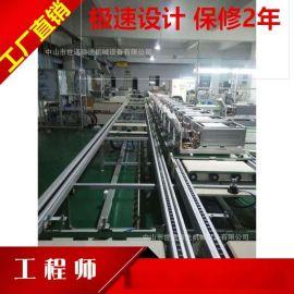 廣東壁掛爐生產線 廣東生產線