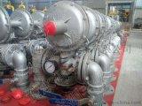 侯马润丰高压液化气调压器RF用在燃气锅炉前调节压力