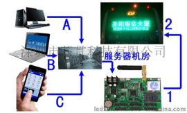 户外屏CE认证短信控制卡