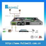 4路PON+CATV光纖放大器