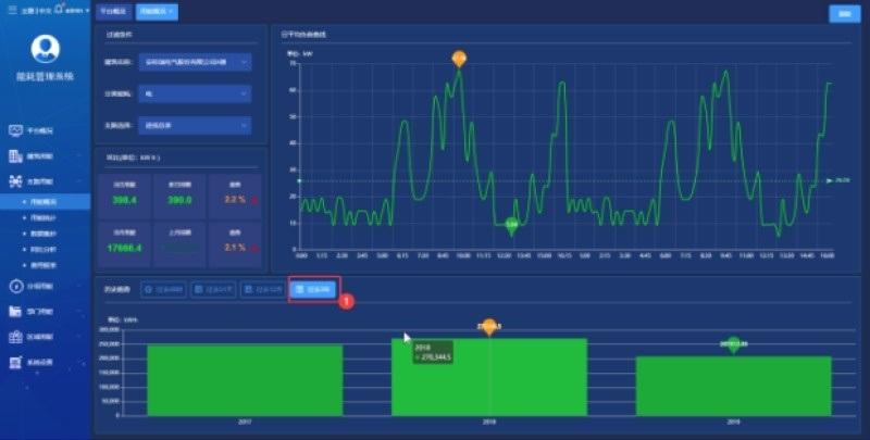 广西贺州市推进重点用能单位能耗在线监测系统