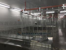 全自动喷油设备 自动喷油线 uv喷漆设备厂家