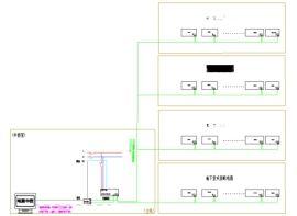华元69&63地块智能照明监控系统的金祥彩票注册与应用