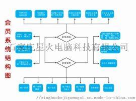 石家庄游泳馆会员刷卡消费软件硬件系统