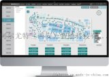 阿尔尤特 AT-SGMS 图形监控软件 自主研发