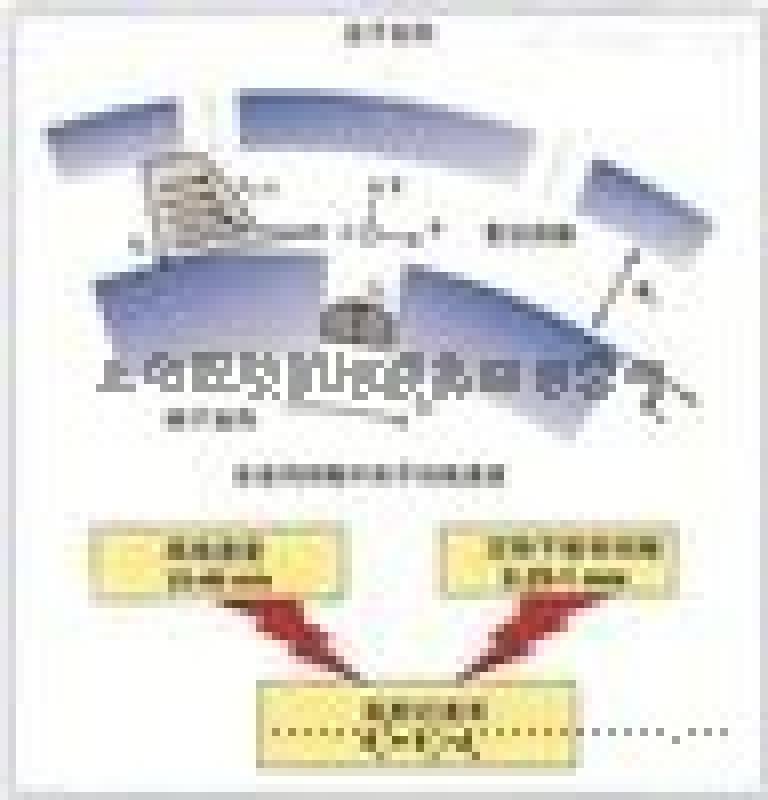 氧化鈷漿料研磨分散機