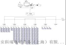 大连华谊汽车产业配套园二期工程电力监控系统