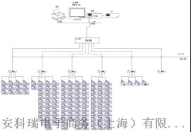 大連華誼汽車產業配套園二期工程電力監控系統