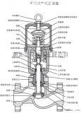 气动调节阀V1000气动调节阀