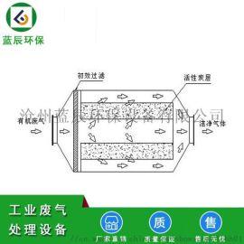 安徽活性炭净化器 橡胶厂有机废气处理设备