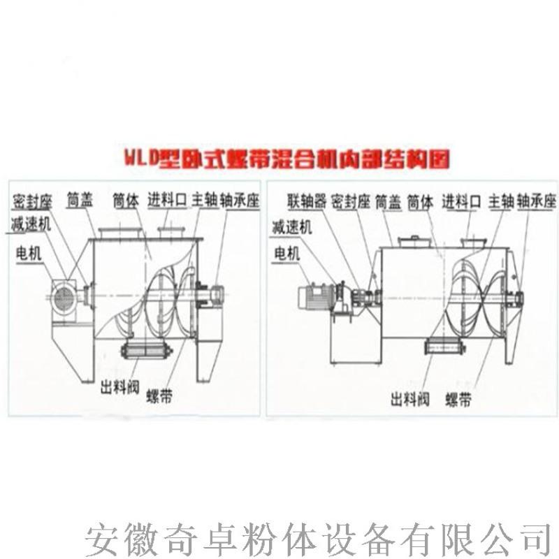 氢氧化锂化工混合设备,卧式不锈钢混合机,