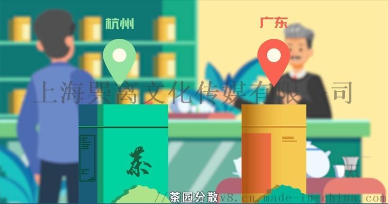 义乌MG动画flash动画飞碟说动画产品平台视频