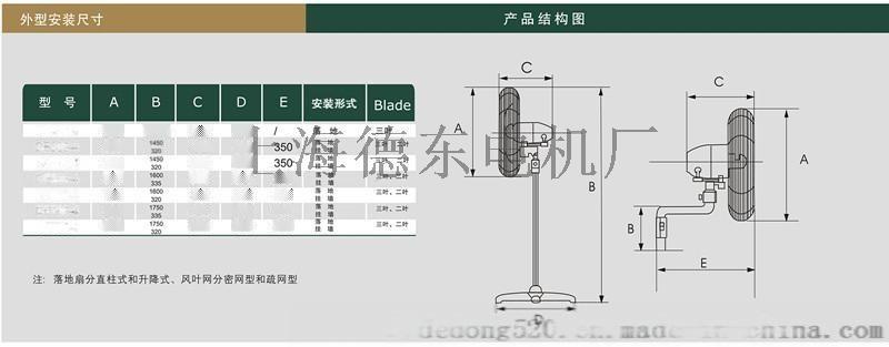 德東電機 風機 風扇DF-650T單相調速掛壁式