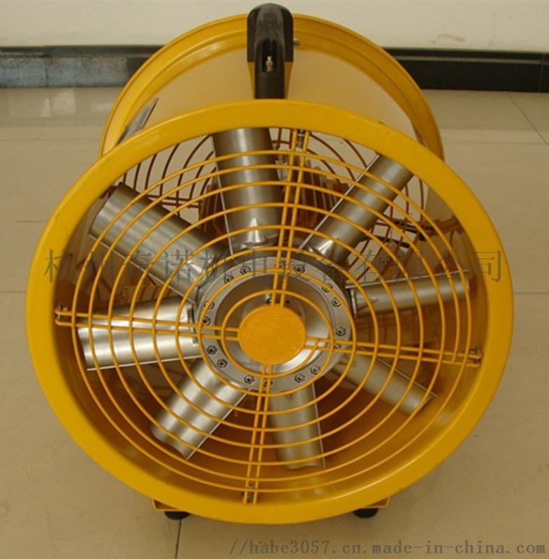 浙江杭州枸杞烘烤風機, 加熱爐高溫風機