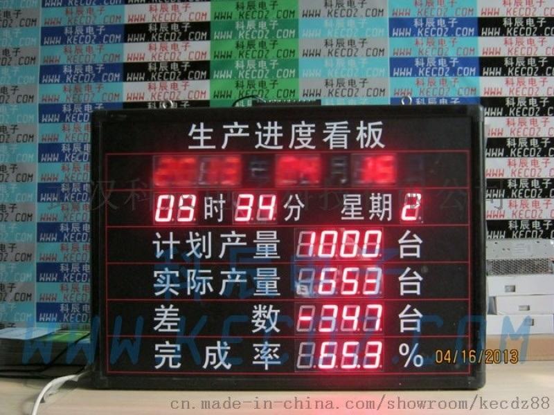 科辰电子安全生产揭示牌电子看板参数看板