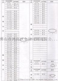 不锈钢管规格(A-249)