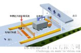 紅外線計重光柵 計重收費光柵車輛檢測器光柵感測器