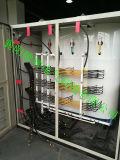 騰輝TZP低壓變頻無擾切換櫃低壓變頻櫃  減少諧波節約成本