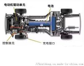 杭州易登供应 新能源电机驱动系统测试