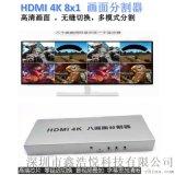 HDMI 8进1出4K画面分割DNF 逆水寒搬砖