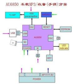 车载MP3/收音手调方案(AU6850)