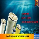 XLP-4040沁森极低压膜