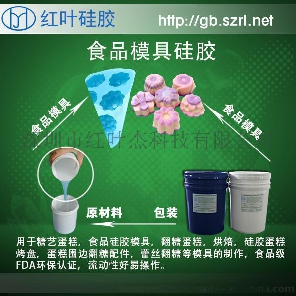 食用级液态硅胶, 透明模具硅胶, 食品级硅胶