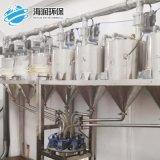 液體計量輸送系統輸送計量器 液體感測器廠家直銷