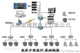 苏州LED视频监控系统