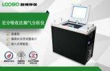 路博环保LB-3040-B紫外差分吸收法烟气分析仪